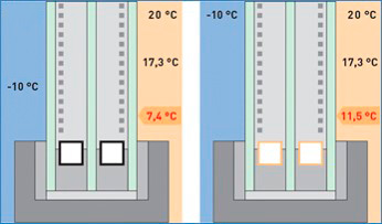 емпература внутренней поверхности стекла